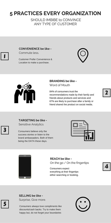 customer-behavior