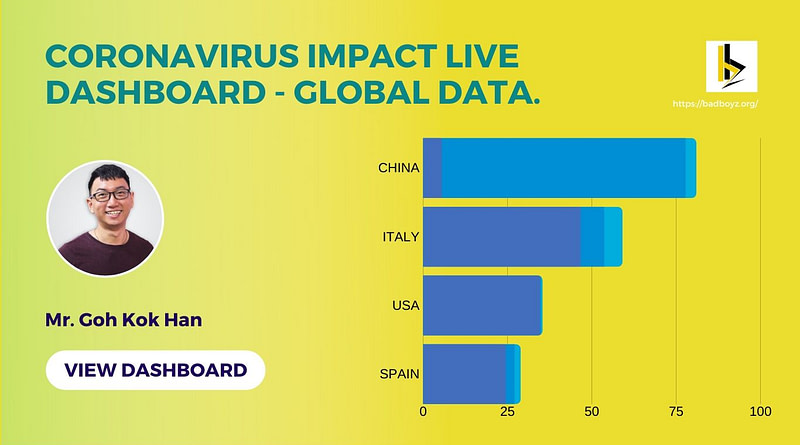 Coronavirus-live-data